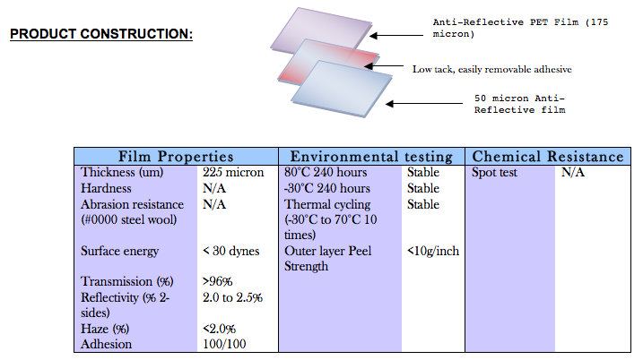 Protectuff ™S837 Dual Layer Anti-Reflection film at Vampire Optical Coatings