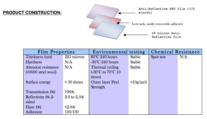 Protectuff™ S837 Dual Layer