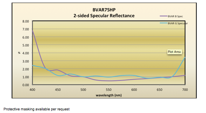 BVAR75HP 2-sided Specular Reflectance at Vampire Coatings